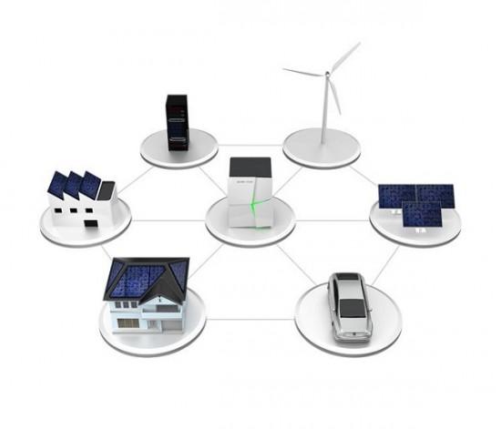 Energieverteilung der Zukunft
