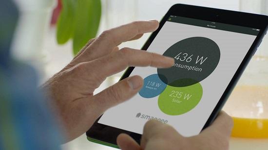 Digitalisierung der Energiewende #digiEwende am Beispiel des Energiemonitors Smappee