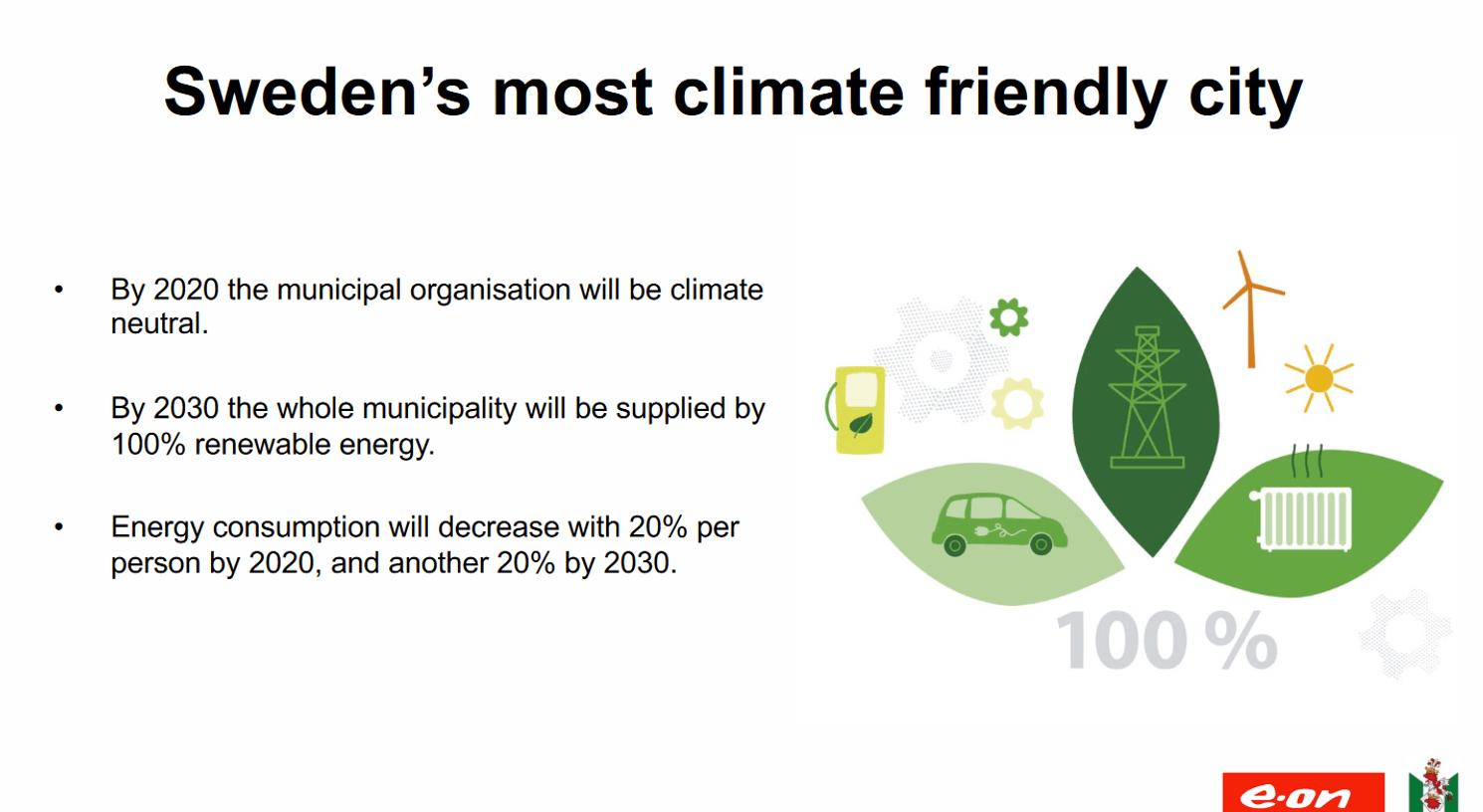 Malmös ehrgeizige Klimaschutzziele - Hyllie als Testbed