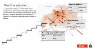 Malmö als Testbed - auf dem Weg zur klimafreundlichsten Stadt Schwedens