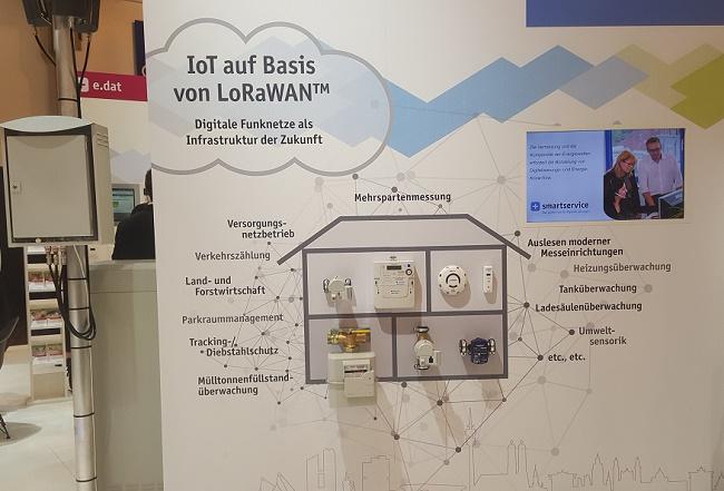Die Integration und Anwendung von IoT für Smart Cities