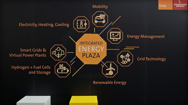 Integrated Energy Plaza Highlight der Hannover Messe