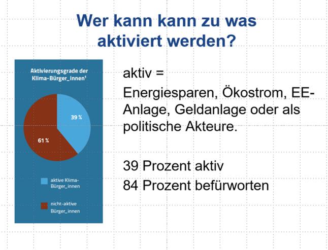 Aktivierungspotenziale laut Umfrage der Studie: Wer kann aktiviert werden?