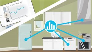 Energieverbräuche im Blick schaffen ein neues Energiebewusstsein durch Smart Meter