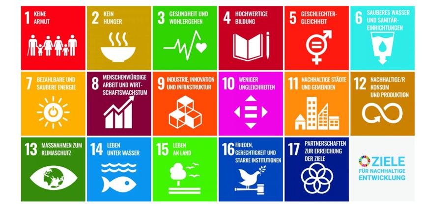 UN Entwicklungsziele SDG Agenda 2030