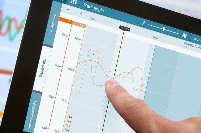 You are currently viewing Softwarelösung für ein integriertes Gebäude- und Energiemanagement