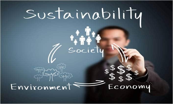 You are currently viewing Nachhaltigkeit in Unternehmen und bei Gründungen